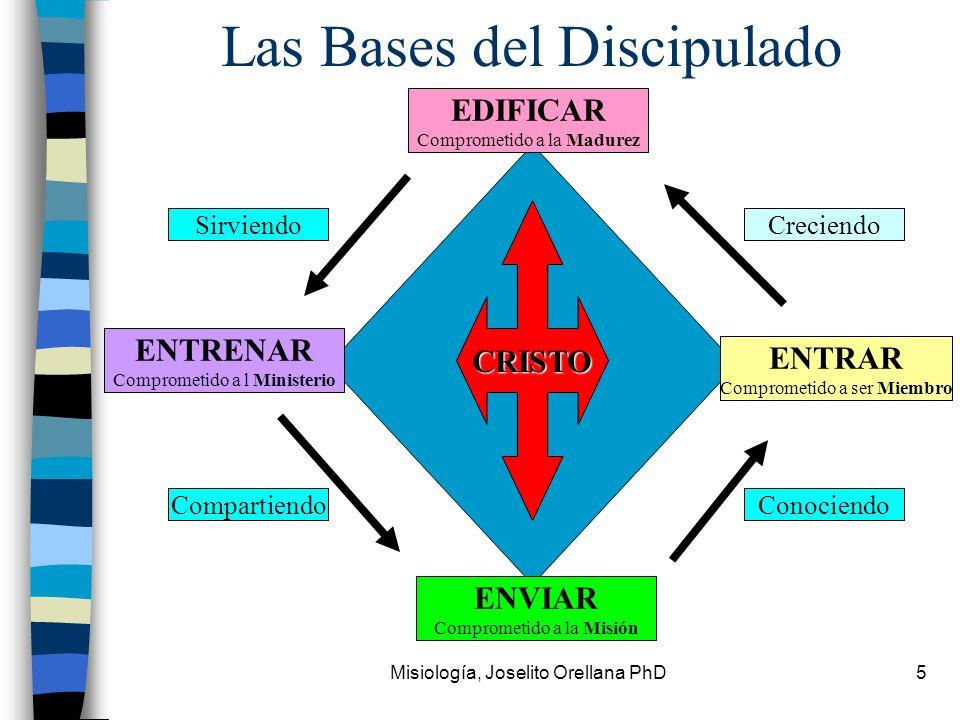 Misiología, Joselito Orellana PhD5 Las Bases del Discipulado ENVIAR Comprometido a la Misión ENTRENAR Comprometido a l Ministerio ENTRAR Comprometido