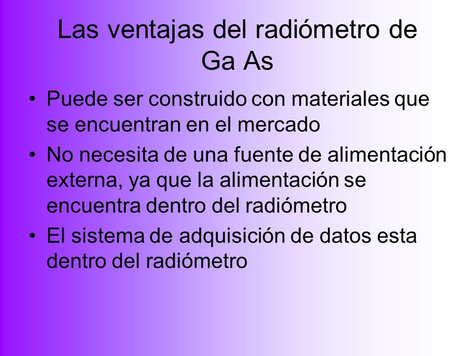 Las ventajas del radiómetro de Ga As Puede ser construido con materiales que se encuentran en el mercado No necesita de una fuente de alimentación ext