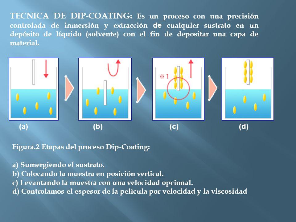 Dip-Coating se utiliza con el método sol-gel ya que crea películas con mayor espesor, controlados con precisión, determinada principalmente por la velocidad de deposición y viscosidad de la solución.