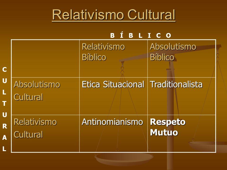 Relativismo Cultural Relativismo Bíblico Absolutismo Bíblico AbsolutismoCultural Etica Situacional Traditionalista RelativismoCulturalAntinomianismo Respeto Mutuo CULTURALCULTURAL B Í B L I C O