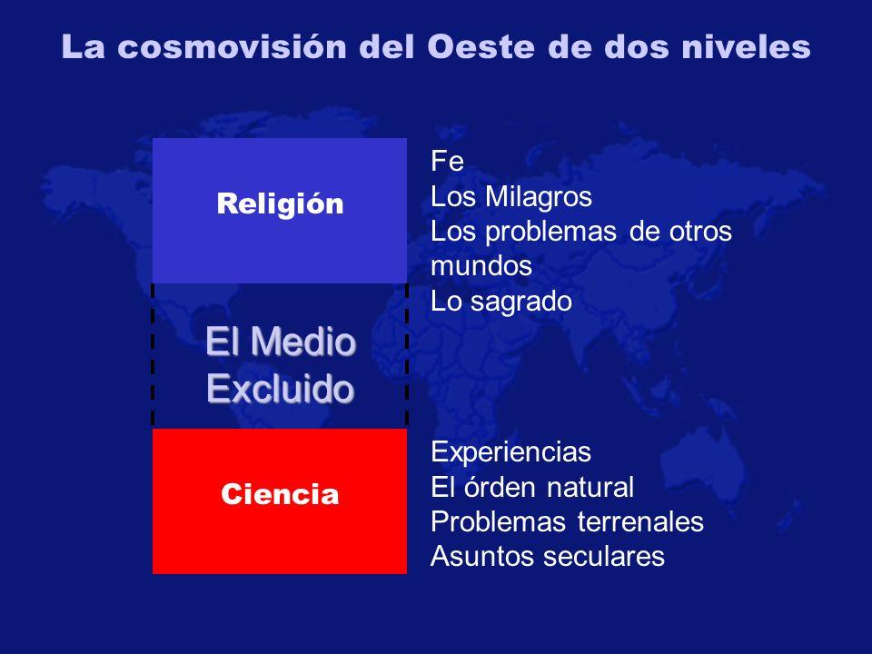 La cosmovisión del Oeste de dos niveles Religión Ciencia Fe Los Milagros Los problemas de otros mundos Lo sagrado Experiencias El órden natural Proble