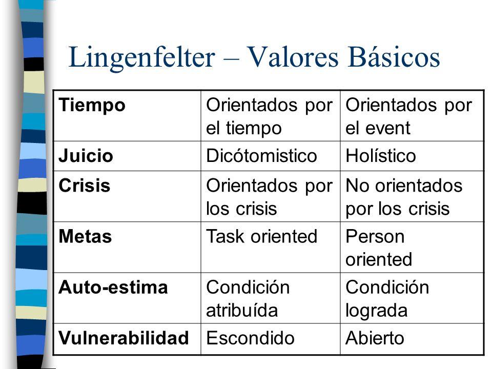 Lingenfelter – Valores Básicos TiempoOrientados por el tiempo Orientados por el event JuicioDicótomisticoHolístico CrisisOrientados por los crisis No