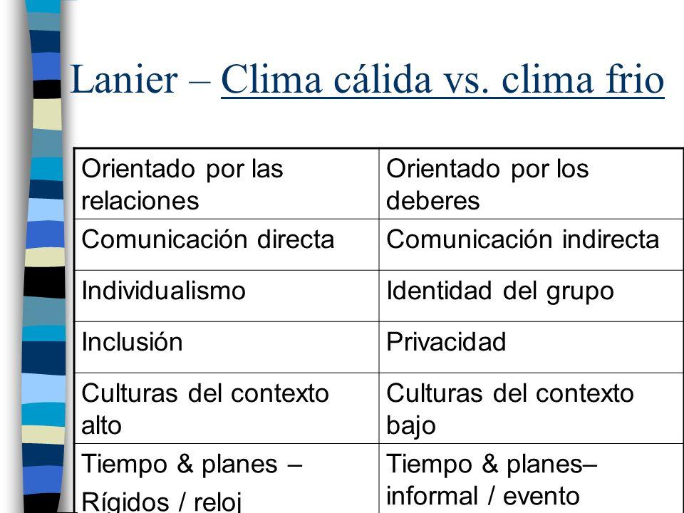Lanier – Clima cálida vs. clima frio Orientado por las relaciones Orientado por los deberes Comunicación directaComunicación indirecta IndividualismoI