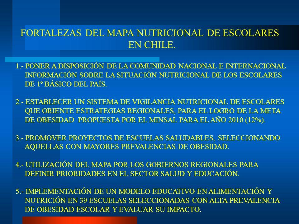 FORTALEZAS DEL MAPA NUTRICIONAL DE ESCOLARES EN CHILE. 1.- PONER A DISPOSICIÓN DE LA COMUNIDAD NACIONAL E INTERNACIONAL INFORMACIÓN SOBRE LA SITUACIÓN