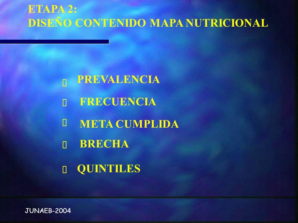 . JUNAEB-2004 PREVALENCIA FRECUENCIA BRECHA META CUMPLIDA QUINTILES ETAPA 2: DISEÑO CONTENIDO MAPA NUTRICIONAL
