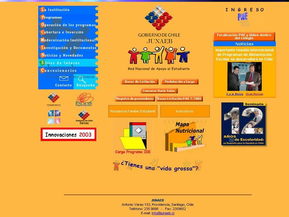 MODIFICACIONES PARA EL MAPA 2003.