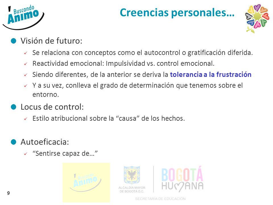 9 Creencias personales… Visión de futuro: Se relaciona con conceptos como el autocontrol o gratificación diferida.