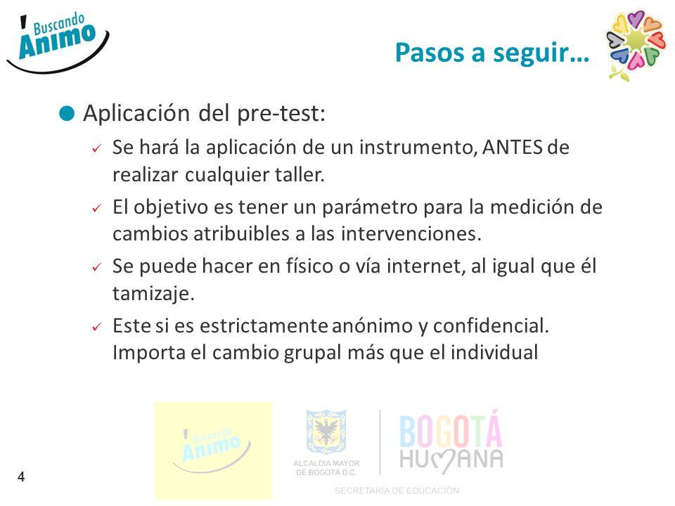 Pasos a seguir… Aplicación del pre-test: Se hará la aplicación de un instrumento, ANTES de realizar cualquier taller. El objetivo es tener un parámetr