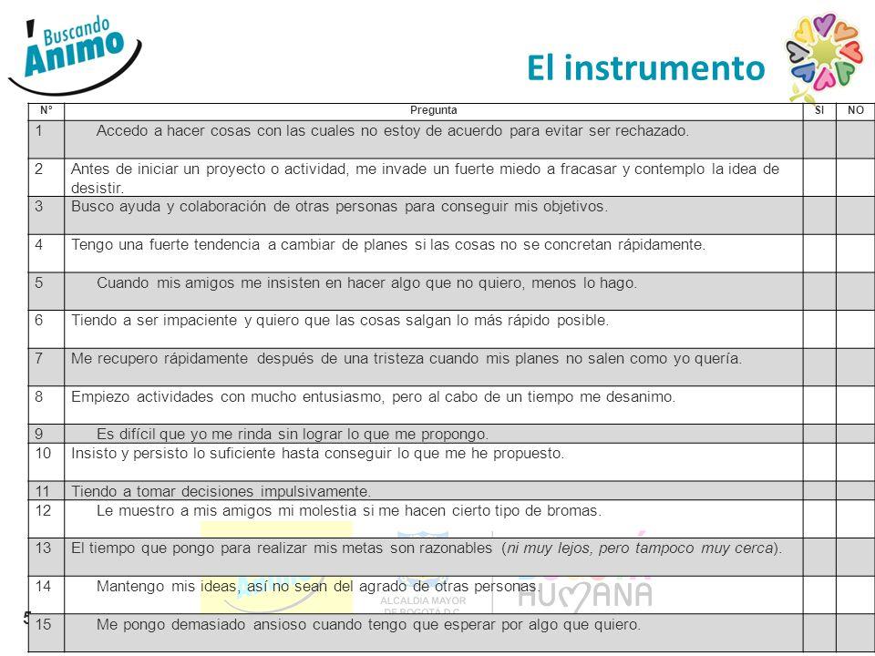 El instrumento 5 NºPreguntaSINO 1Accedo a hacer cosas con las cuales no estoy de acuerdo para evitar ser rechazado. 2Antes de iniciar un proyecto o ac