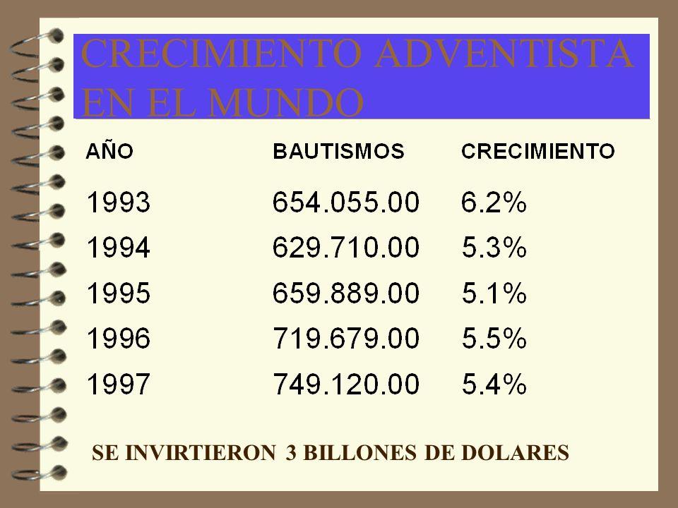 CRECIMIENTO ADVENTISTA EN EL MUNDO SE INVIRTIERON 3 BILLONES DE DOLARES