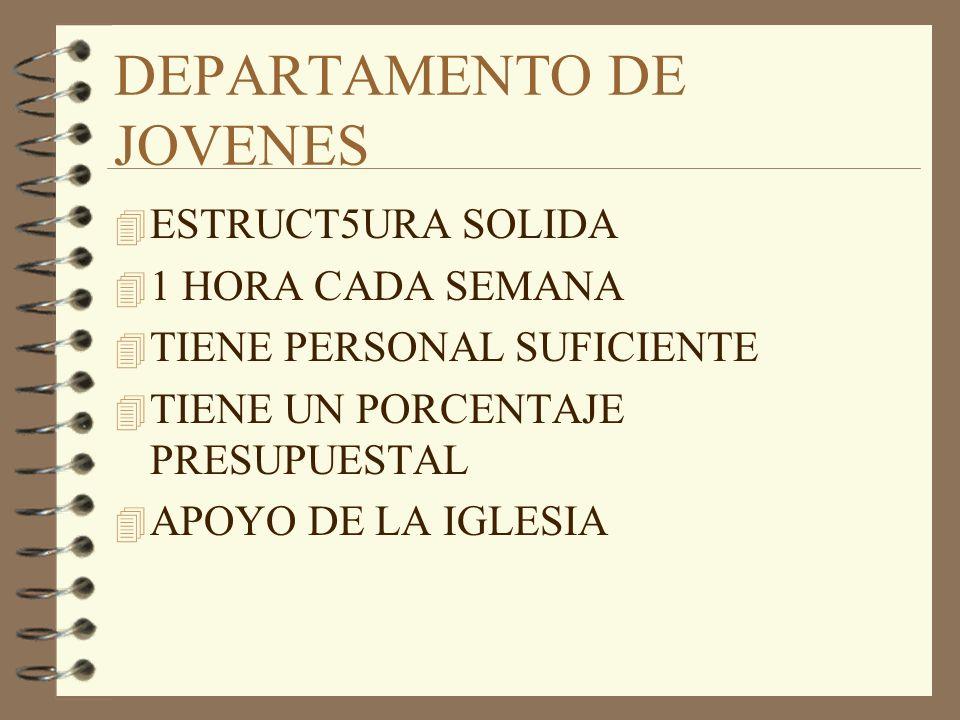 DEPARTAMENTO DE JOVENES 4 ESTRUCT5URA SOLIDA 4 1 HORA CADA SEMANA 4 TIENE PERSONAL SUFICIENTE 4 TIENE UN PORCENTAJE PRESUPUESTAL 4 APOYO DE LA IGLESIA