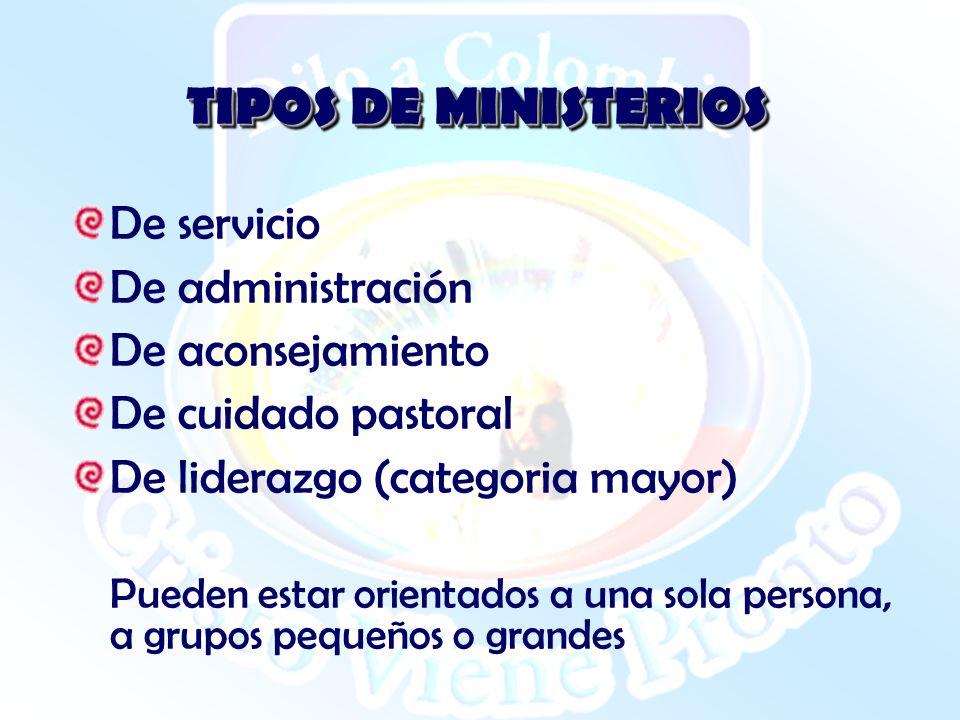 TIPOS DE MINISTERIOS De servicio De administración De aconsejamiento De cuidado pastoral De liderazgo (categoria mayor) Pueden estar orientados a una