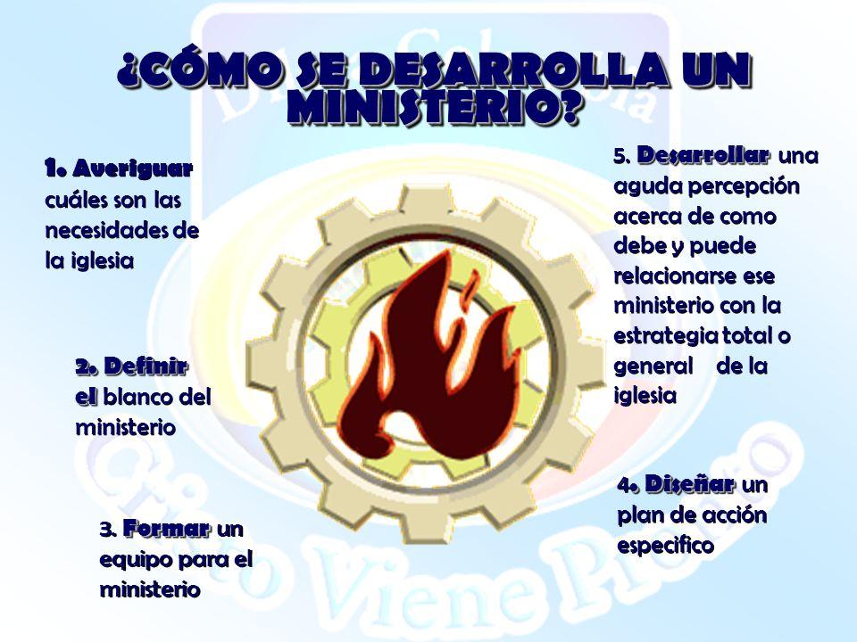 ¿CÓMO SE DESARROLLA UN MINISTERIO? 1. Averiguar cuáles son las necesidades de la iglesia 2. Definir el 2. Definir el blanco del ministerio Formar 3. F