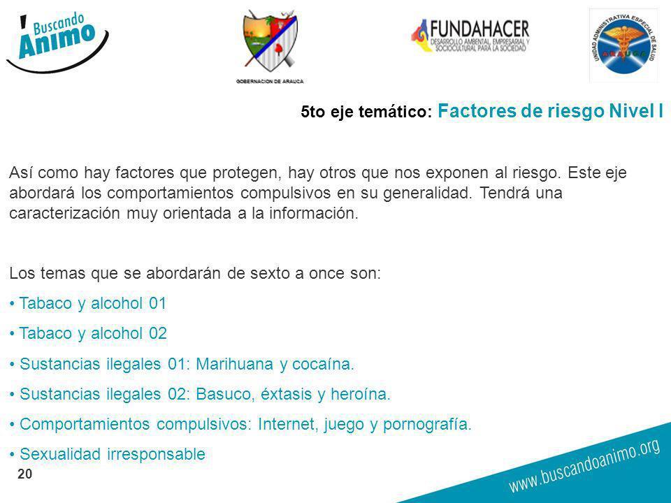 GOBERNACION DE ARAUCA 20 5to eje temático: Factores de riesgo Nivel I Así como hay factores que protegen, hay otros que nos exponen al riesgo.