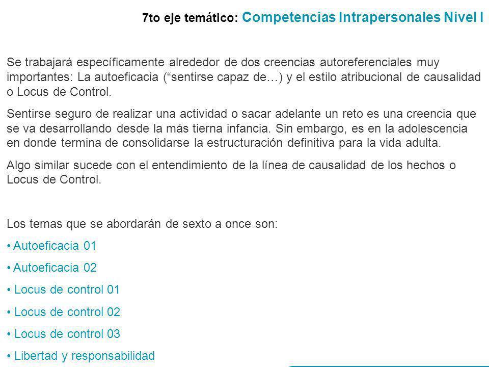 GOBERNACION DE ARAUCA 22 7to eje temático: Competencias Intrapersonales Nivel I Se trabajará específicamente alrededor de dos creencias autoreferencia