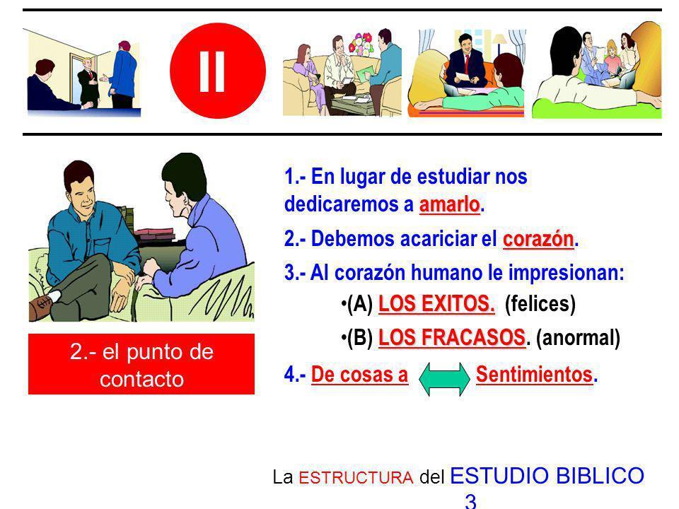 La ESTRUCTURA del ESTUDIO BIBLICO 3 II 2.- el punto de contacto 2.- Debemos acariciar el c cc corazón. LOS FRACASOS (B) LOS FRACASOS. (anormal) LOS EX