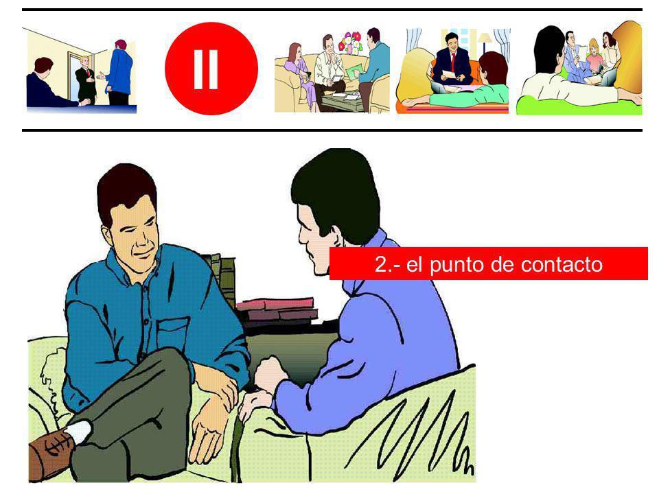 II 2.- el punto de contacto