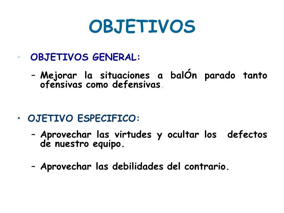 OBJETIVOS OBJETIVOS GENERAL: –Mejorar la situaciones a balÓn parado tanto ofensivas como defensivas. OJETIVO ESPECIFICO: –Aprovechar las virtudes y oc