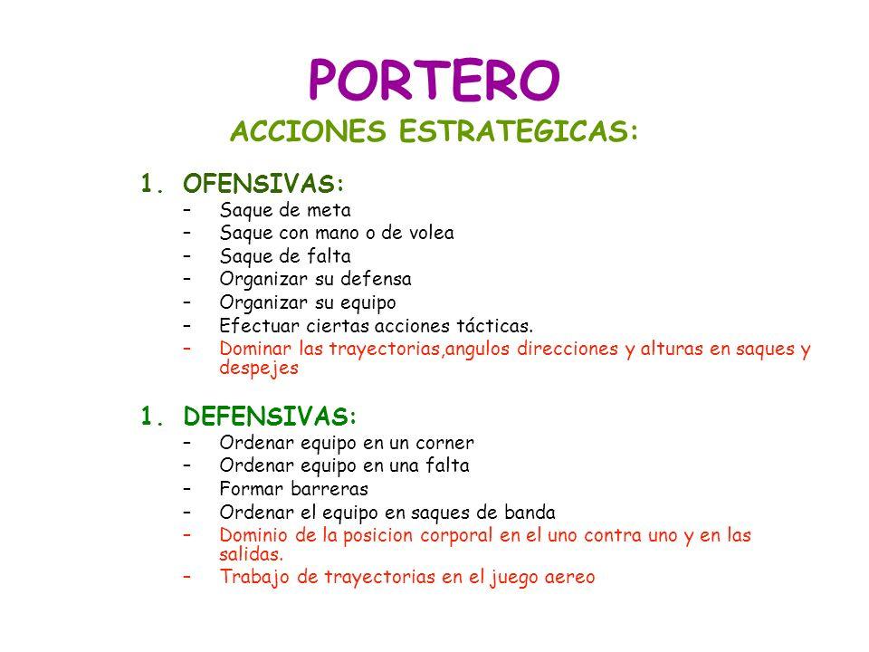PORTERO ACCIONES ESTRATEGICAS: 1.OFENSIVAS: –Saque de meta –Saque con mano o de volea –Saque de falta –Organizar su defensa –Organizar su equipo –Efec