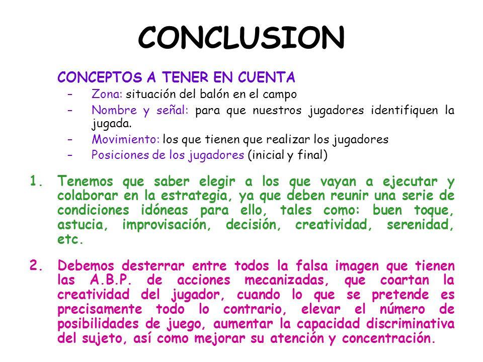 CONCLUSION CONCEPTOS A TENER EN CUENTA –Zona: situación del balón en el campo –Nombre y señal: para que nuestros jugadores identifiquen la jugada. –Mo