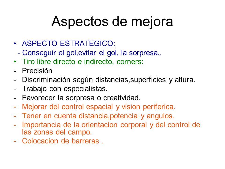 indirecto libre: