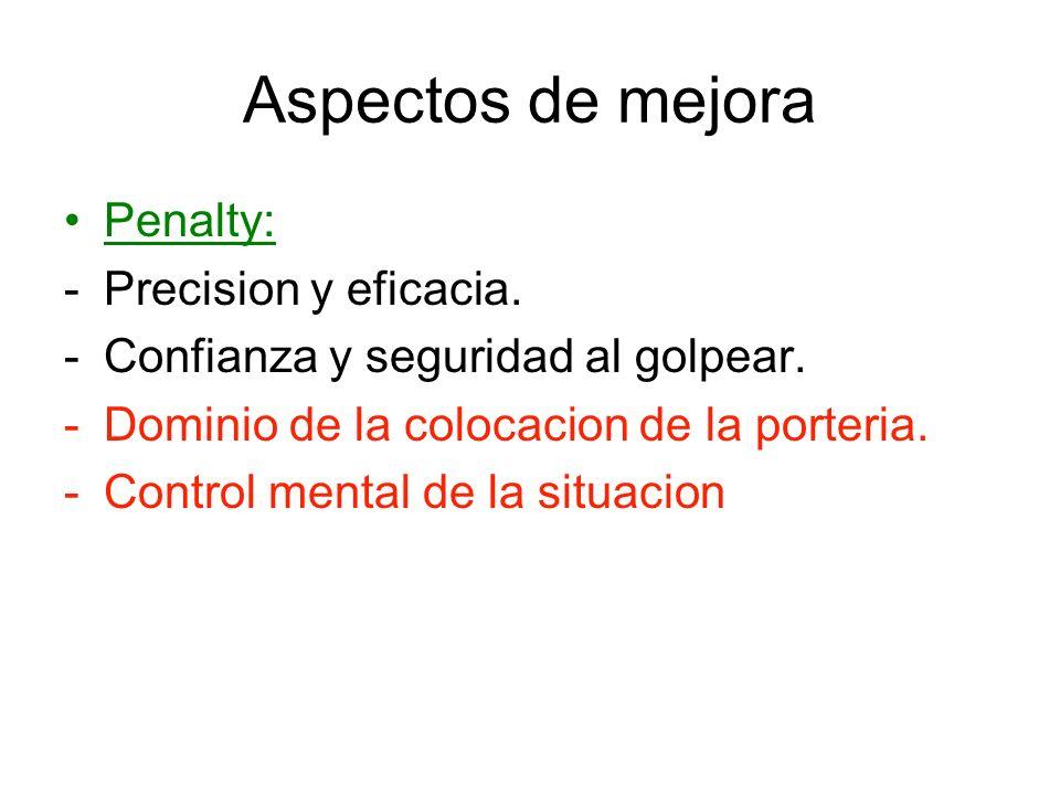Aspectos de mejora Penalty: -Precision y eficacia. -Confianza y seguridad al golpear. -Dominio de la colocacion de la porteria. -Control mental de la