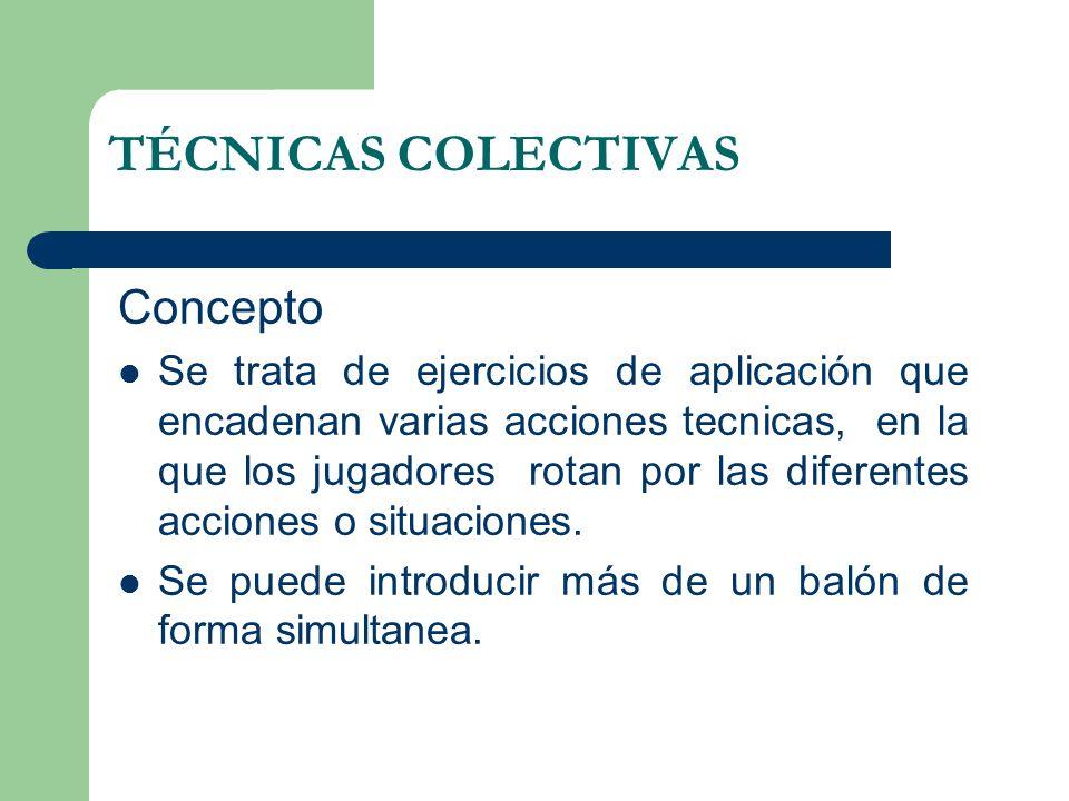 TÉCNICAS COLECTIVAS Concepto Se trata de ejercicios de aplicación que encadenan varias acciones tecnicas, en la que los jugadores rotan por las difere