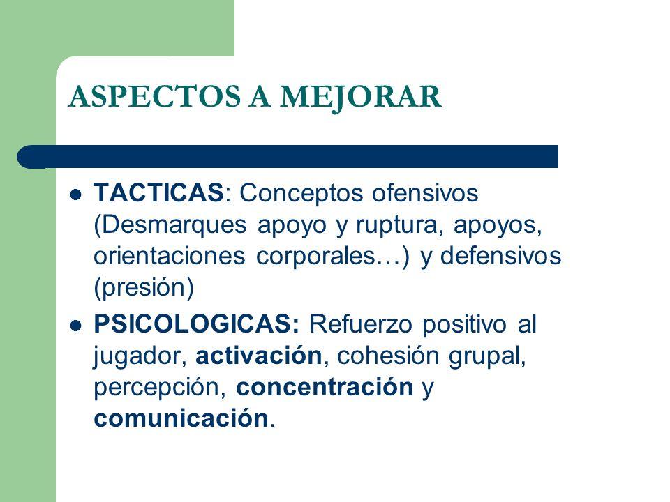 ASPECTOS A MEJORAR TACTICAS: Conceptos ofensivos (Desmarques apoyo y ruptura, apoyos, orientaciones corporales…) y defensivos (presión) PSICOLOGICAS: