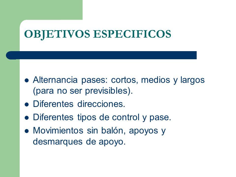OBJETIVOS ESPECIFICOS Alternancia pases: cortos, medios y largos (para no ser previsibles). Diferentes direcciones. Diferentes tipos de control y pase