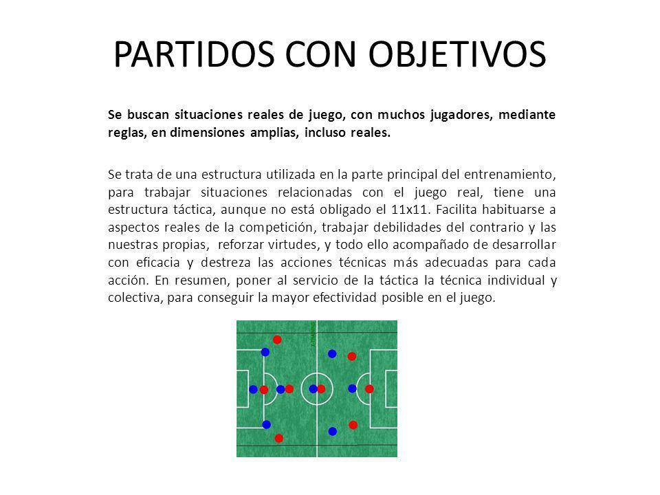 Se buscan situaciones reales de juego, con muchos jugadores, mediante reglas, en dimensiones amplias, incluso reales.
