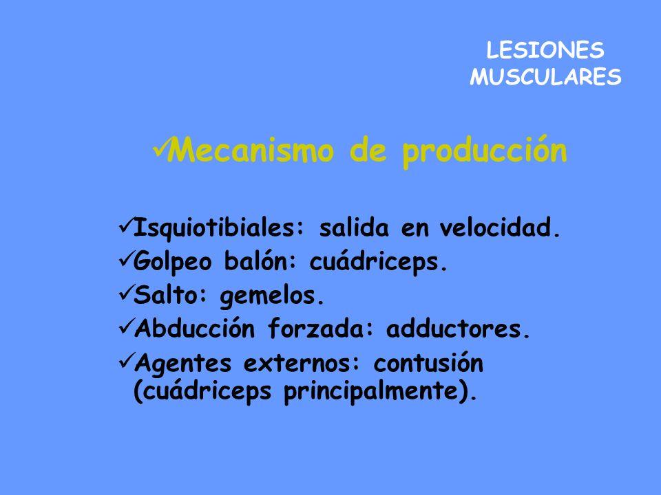 LESIONES MUSCULARES Mecanismo de producción Isquiotibiales: salida en velocidad. Golpeo balón: cuádriceps. Salto: gemelos. Abducción forzada: adductor