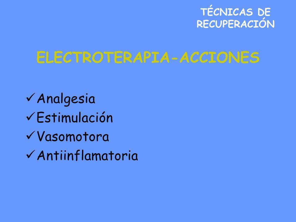TÉCNICAS DE RECUPERACIÓN ELECTROTERAPIA-ACCIONES Analgesia Estimulación Vasomotora Antiinflamatoria