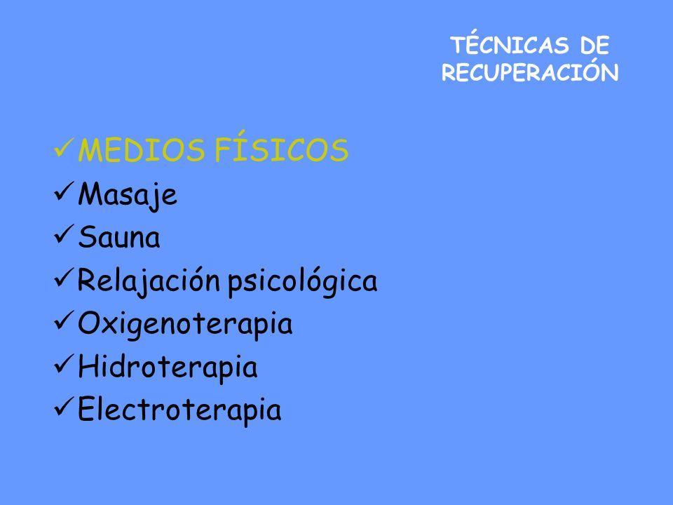 TÉCNICAS DE RECUPERACIÓN TAPERING-AFINAMIENTO Reducir 20-50% de frecuencia Intensidad alta (90% de VO2máx) Trabajos interválicos Periodos extensos de recuperación Volumen (60-90%) Tiempo: 7-21 días (depende deporte y nivel de competición) Fenómenos de regeneración: enzimas oxidativas glucógeno muscular (15-35%)