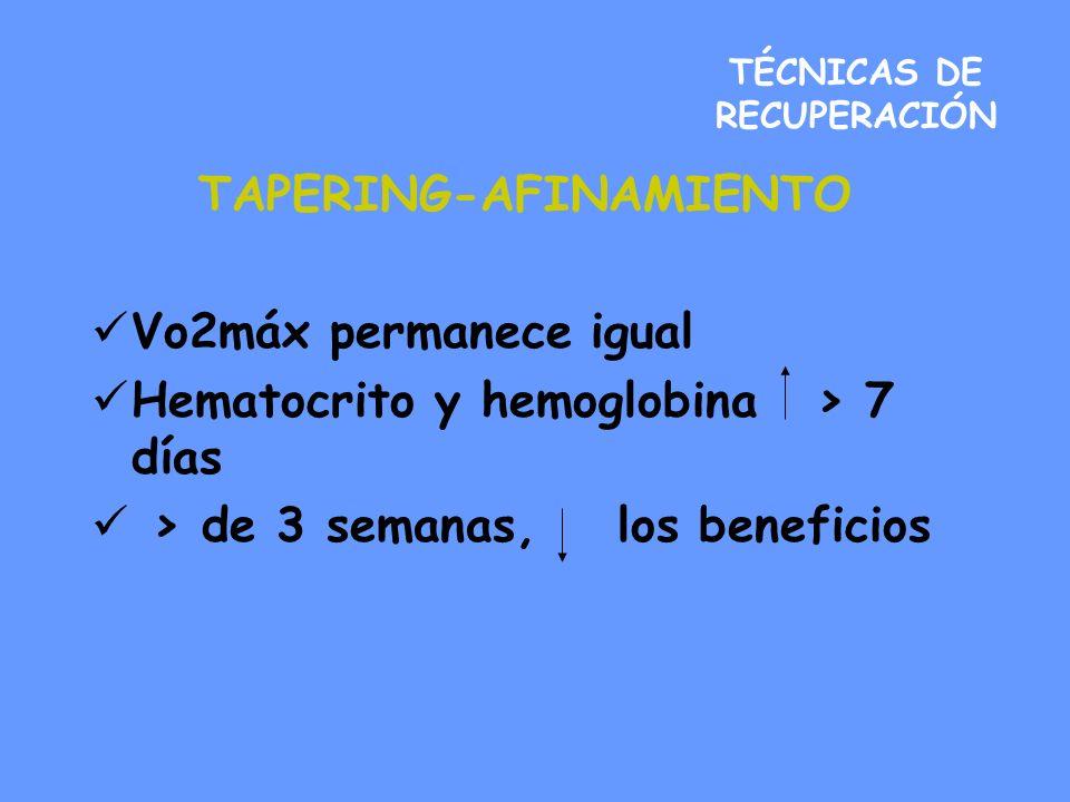 TÉCNICAS DE RECUPERACIÓN TAPERING-AFINAMIENTO Vo2máx permanece igual Hematocrito y hemoglobina > 7 días > de 3 semanas, los beneficios