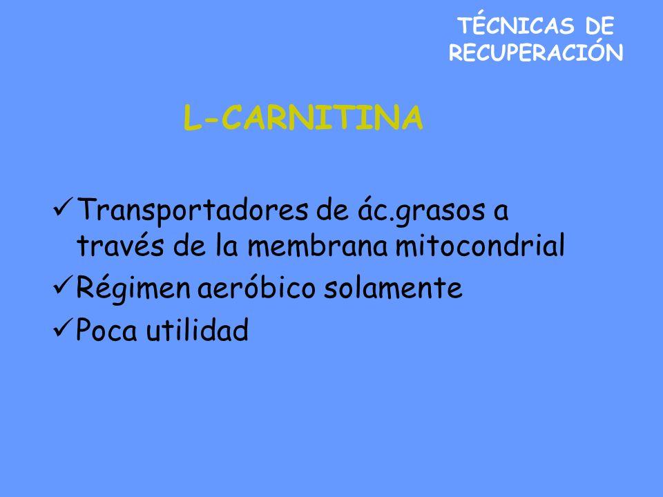 TÉCNICAS DE RECUPERACIÓN L-CARNITINA Transportadores de ác.grasos a través de la membrana mitocondrial Régimen aeróbico solamente Poca utilidad