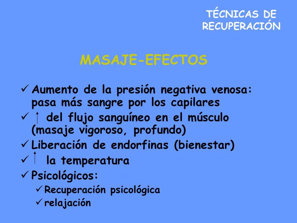 TÉCNICAS DE RECUPERACIÓN MASAJE-EFECTOS Aumento de la presión negativa venosa: pasa más sangre por los capilares del flujo sanguíneo en el músculo (ma
