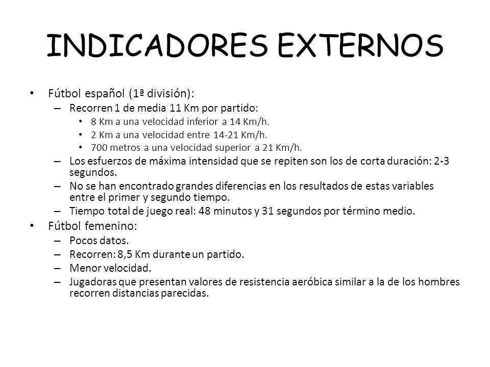 INDICADORES EXTERNOS Fútbol español (1ª división): – Recorren 1 de media 11 Km por partido: 8 Km a una velocidad inferior a 14 Km/h. 2 Km a una veloci