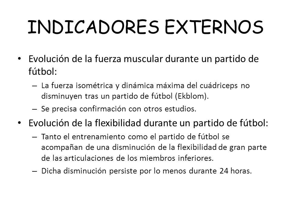 INDICADORES EXTERNOS Evolución de la fuerza muscular durante un partido de fútbol: – La fuerza isométrica y dinámica máxima del cuádriceps no disminuy