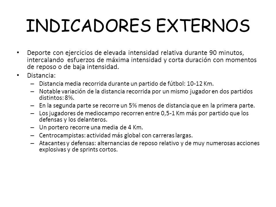 INDICADORES EXTERNOS Deporte con ejercicios de elevada intensidad relativa durante 90 minutos, intercalando esfuerzos de máxima intensidad y corta dur