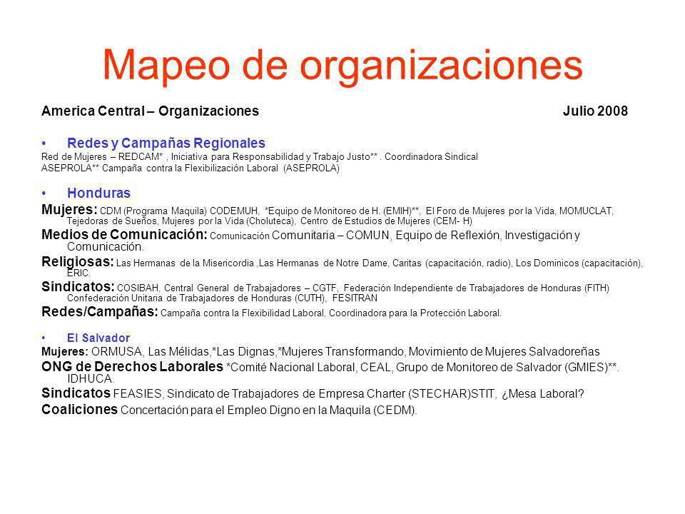 Nicaragua Mujeres: MEC ONG de Derechos Laborales: Centro Nicaragüense de Derechos Humanos, PASE** Sindicatos: Central Sandinista de Trabajadores-José Benito Escobar (CST-JBE) Federación de trabajadores de la Maquila e industria de Zonas Francas (CST – Nacional) Federación de Trabajadores de Zona Franca (CPT) ¿Mesa Laboral.