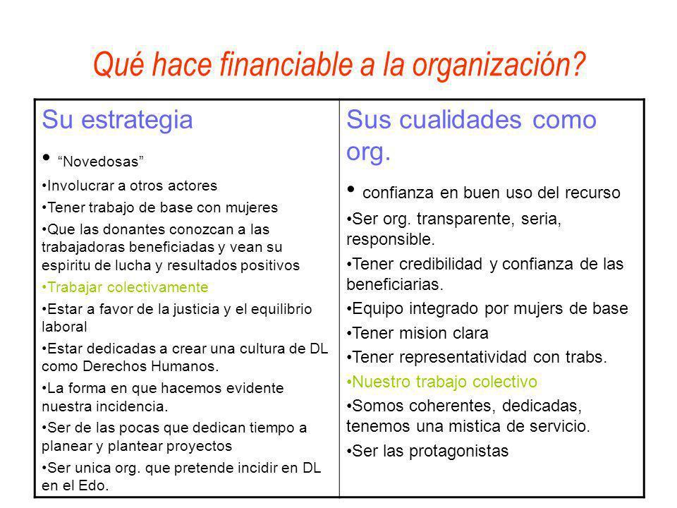 Qué hace financiable a la organizacion.