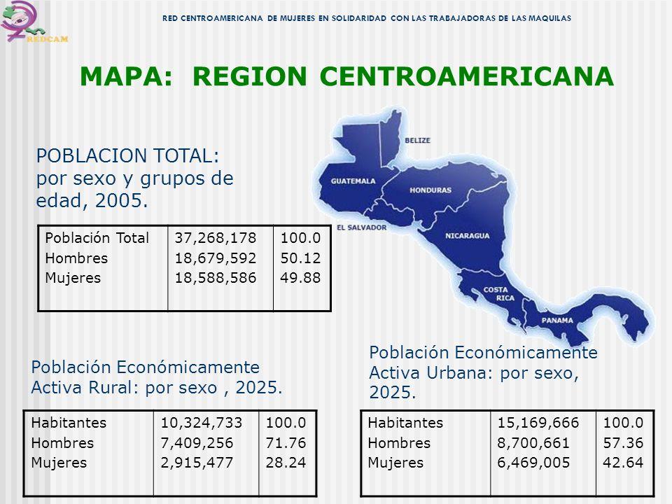 MAPA: REGION CENTROAMERICANA POBLACION TOTAL: por sexo y grupos de edad, 2005. Población Total Hombres Mujeres 37,268,178 18,679,592 18,588,586 100.0