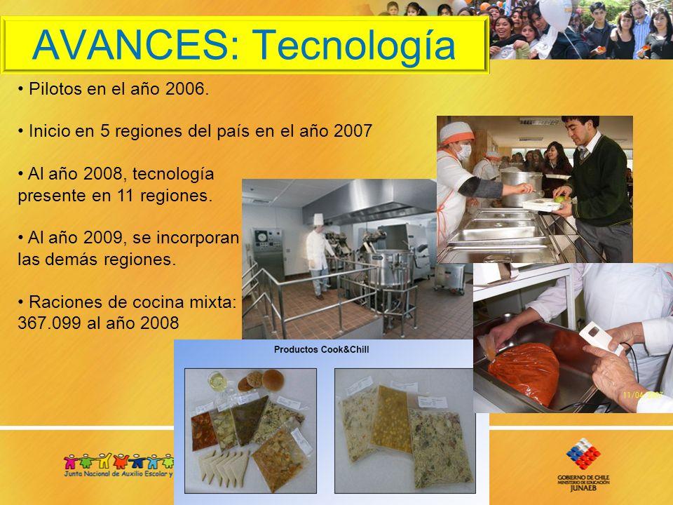 AVANCES: Tecnología Pilotos en el año 2006.
