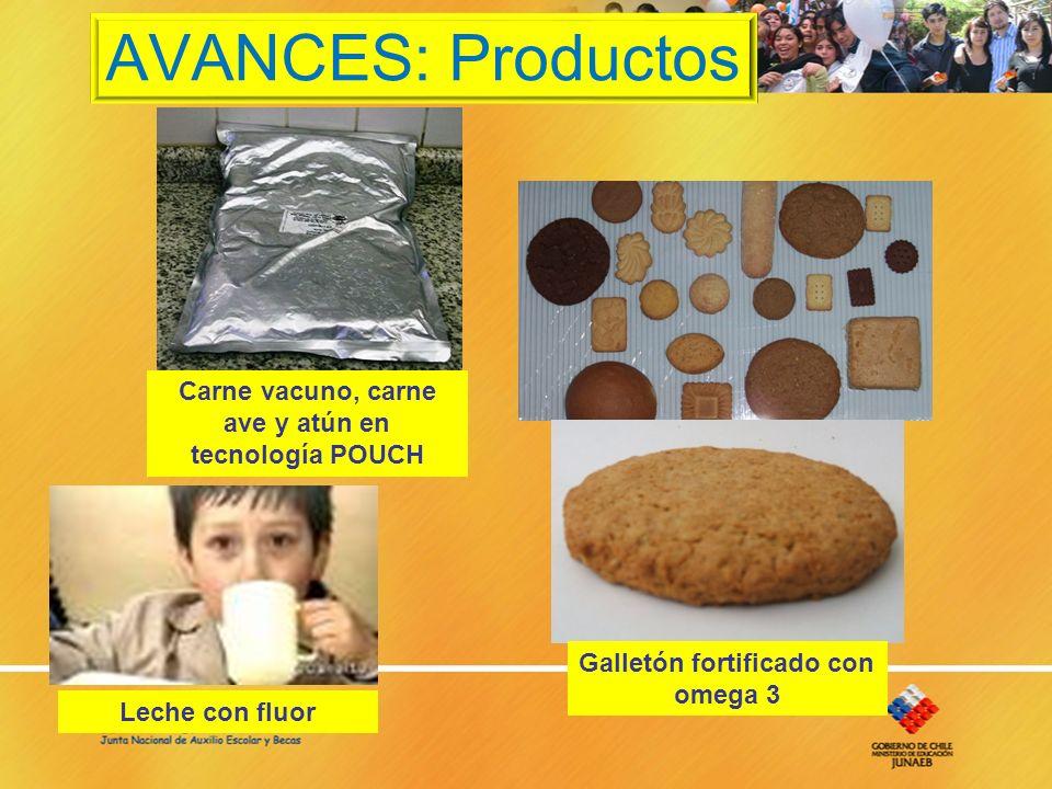 AVANCES: Productos Carne vacuno, carne ave y atún en tecnología POUCH Galletón fortificado con omega 3 Leche con fluor