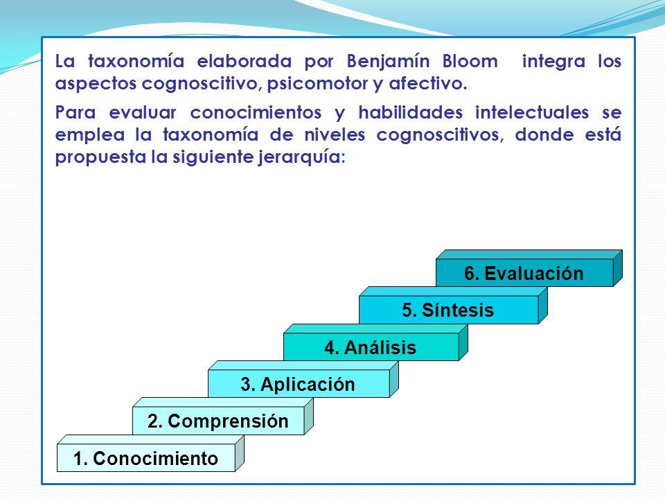 La taxonomía elaborada por Benjamín Bloom integra los aspectos cognoscitivo, psicomotor y afectivo.