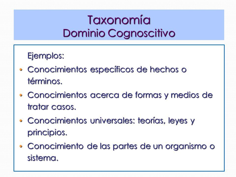 Ejemplos: Conocimientos específicos de hechos o términos.