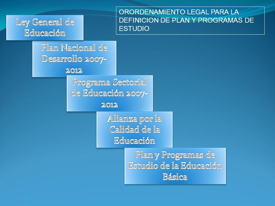 ORORDENAMIENTO LEGAL PARA LA DEFINICION DE PLAN Y PROGRAMAS DE ESTUDIO