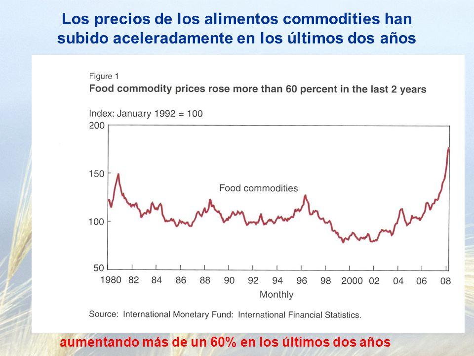 El precio de los commodities está aumentando desde mediados de los 90: 98% alimentos; 286% todos los commodities; 547% petróleo.