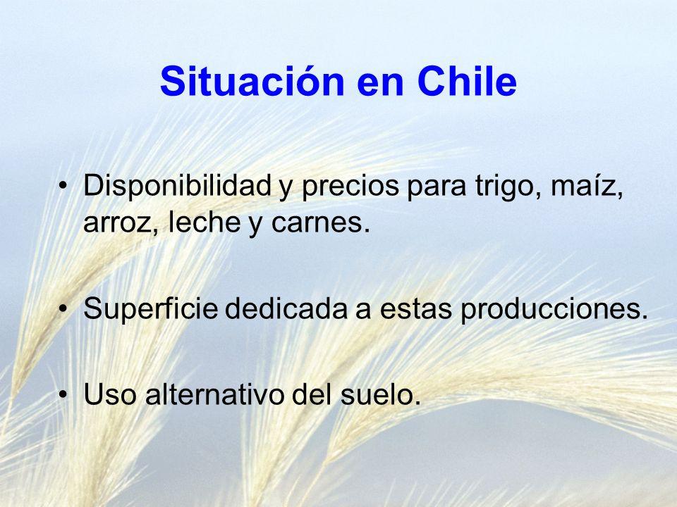 Situación en Chile Disponibilidad y precios para trigo, maíz, arroz, leche y carnes.