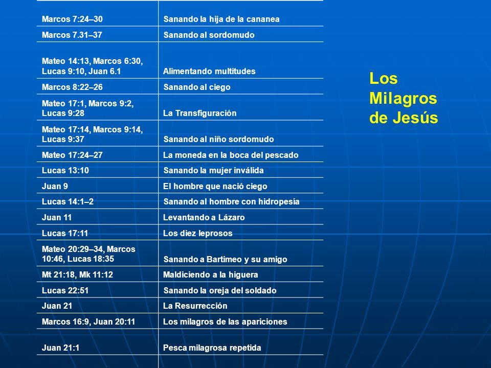 Marcos 7:24–30Sanando la hija de la cananea Marcos 7.31–37Sanando al sordomudo Mateo 14:13, Marcos 6:30, Lucas 9:10, Juan 6.1Alimentando multitudes Ma